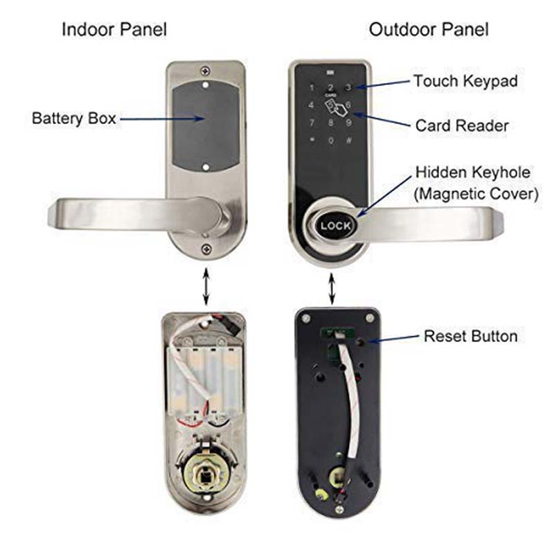 Eversunny keypad punch code door locks smart for hotel-7