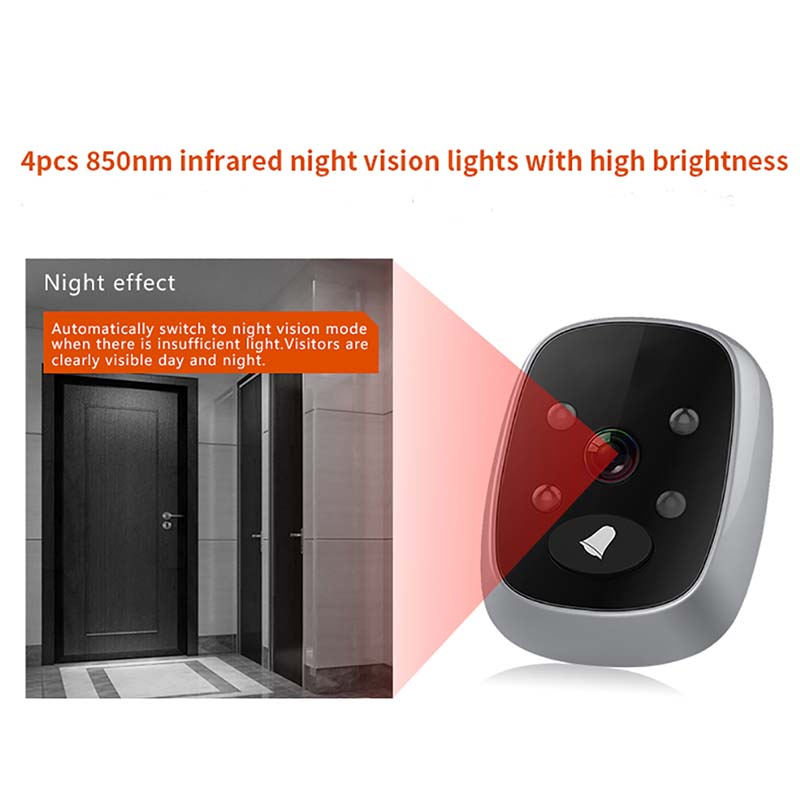 electronic best digital peephole viewer automatically for broken bridge-3