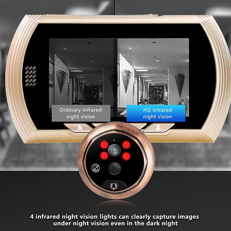smart door viewer camera wifi compact structure for office