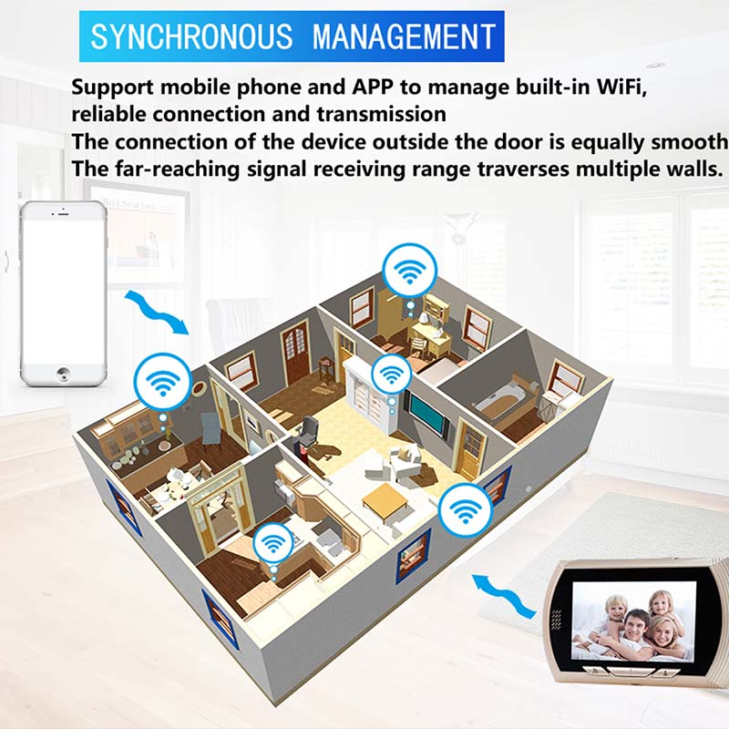 Eversunny control wifi door peephole prevent damage for office-10