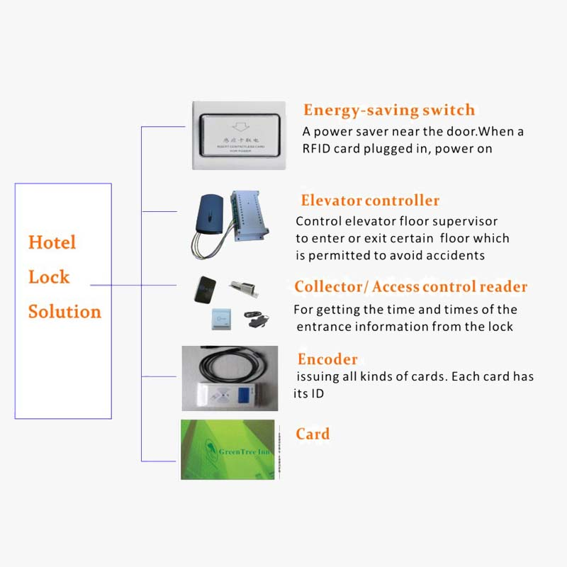 convenient key card entry system hotel smart locks for apartment-2