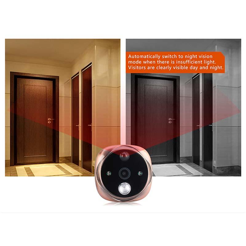 Eversunny security door viewer with motion sensor lens for front door-3
