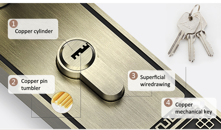 Eversunny new fingerprint lock interior rooms for interior rooms-8
