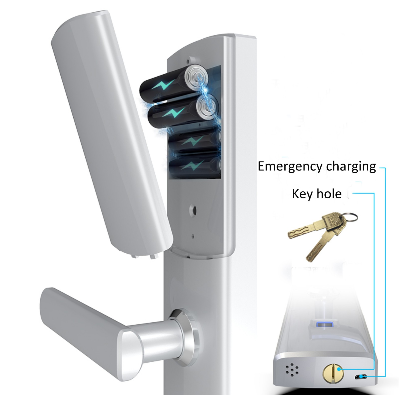 Eversunny keyless entry locks supplier for villa-5